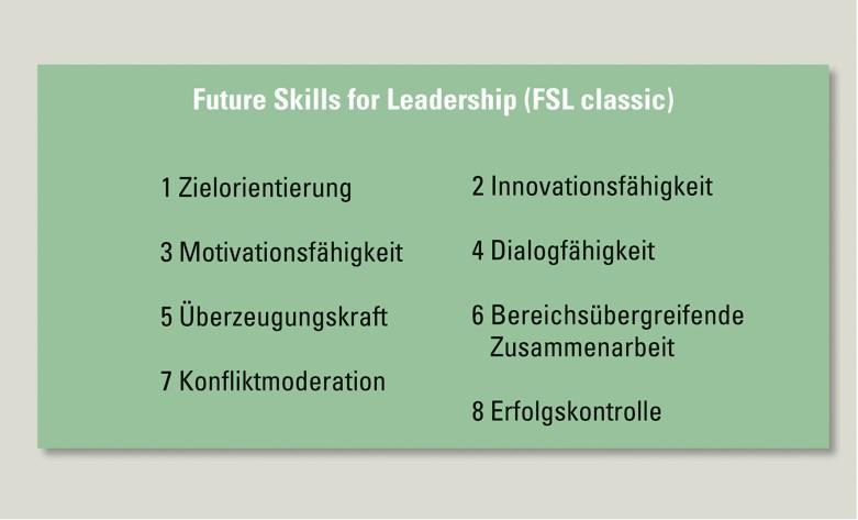 Klassische Führungskompetenzen