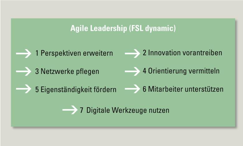 Sieben dynamische Führungskompetenzen